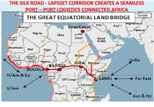 The great Equatorial Land Bridge