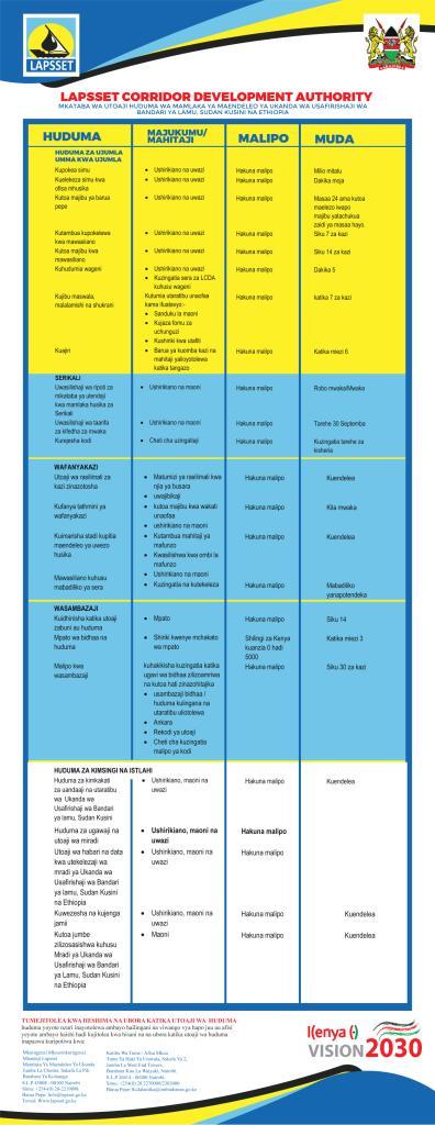 Service Charter Kiswahili